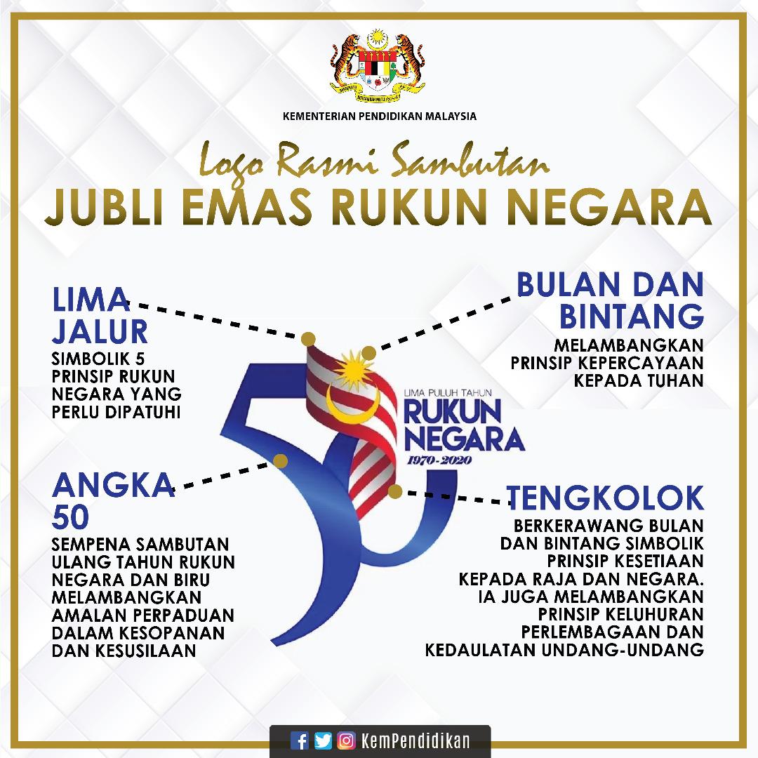 Moe Logo Rasmi Sambutan Jubli Emas Rukun Negara